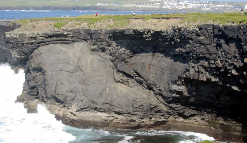 Sheet-like non-channelised turbidites arranged in progressively thickening up cycles, Clare Basin, West of Ireland