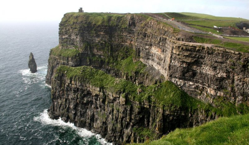 Seismic scale basin slope to deltaic sequence, with turbidite channel cut and fill at the base, Cliffs of Moher, Western Ireland