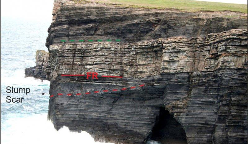Sharp based forced regressive sandstone within the lower parts of the Tullig delta system, Clare Basin, West of Ireland
