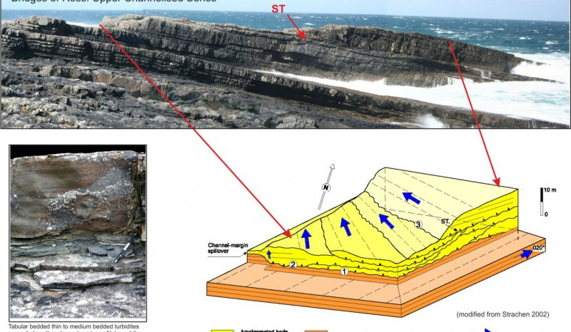 Bridges of Ross location displays a major turbidite slump sheet and an upper channelised series of turbidite channels