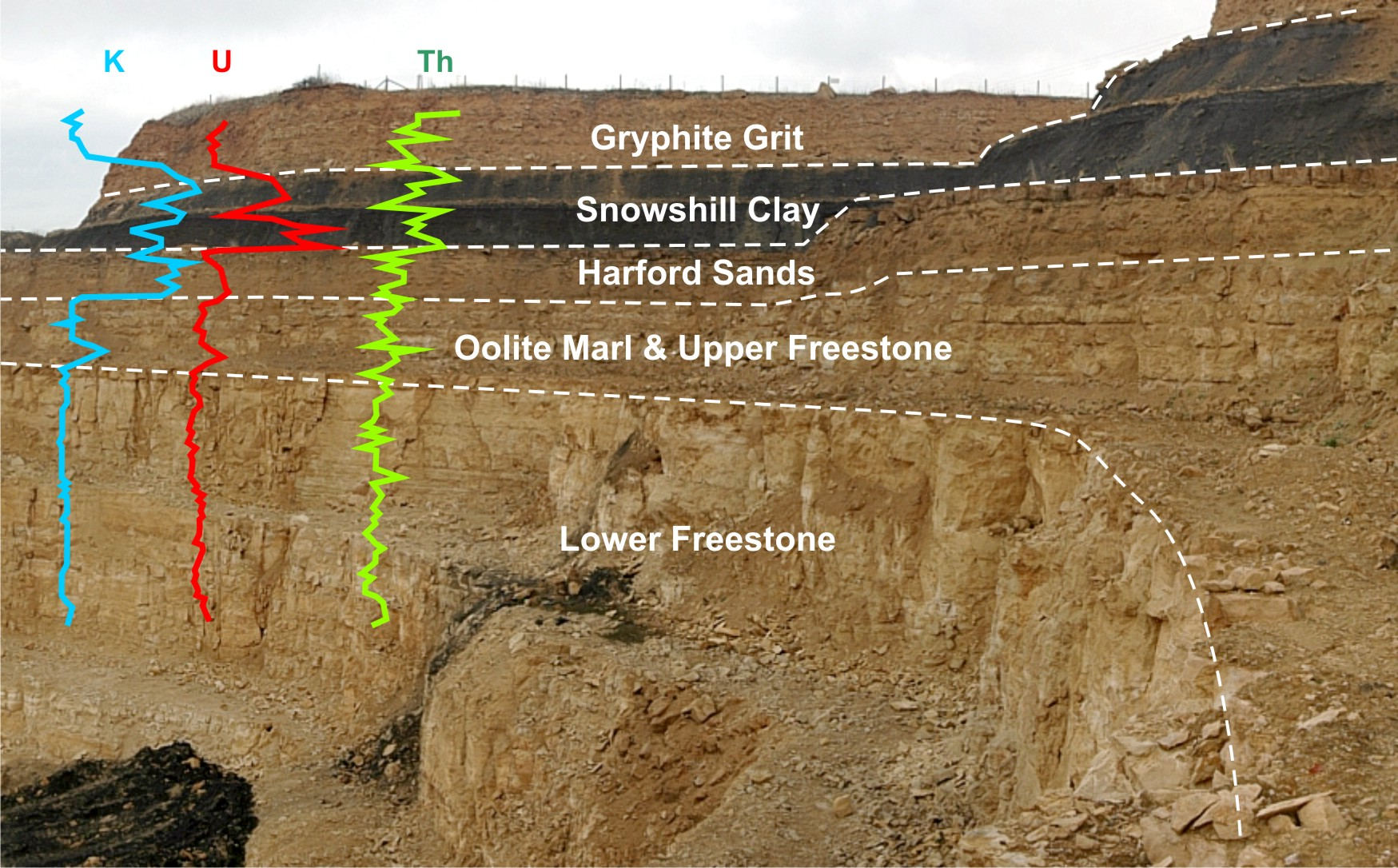 Outcrop core gamma logs broadway quarry